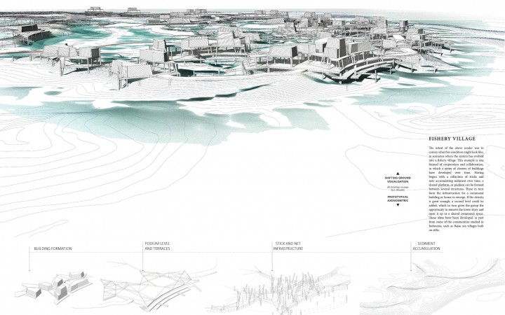 Territory as a Design Field( Structure) 01